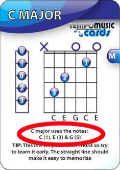 Guitar Flash Card with chord formula