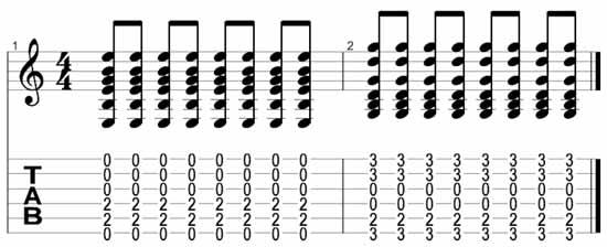 Standard Chord Strumming