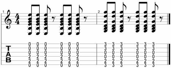 Using rests in your chord progressions