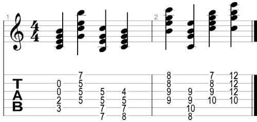 Cmaj7 chord positions