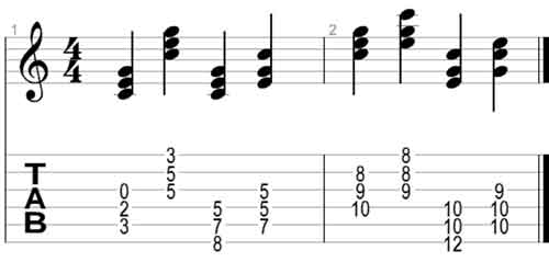 C Major chord positions