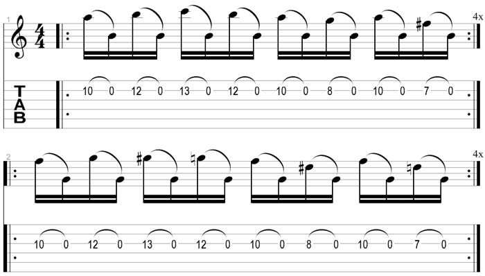 Lick 004 Pedal tone pull-offs